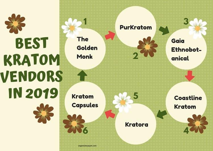 Best Kratom vendors in 2019