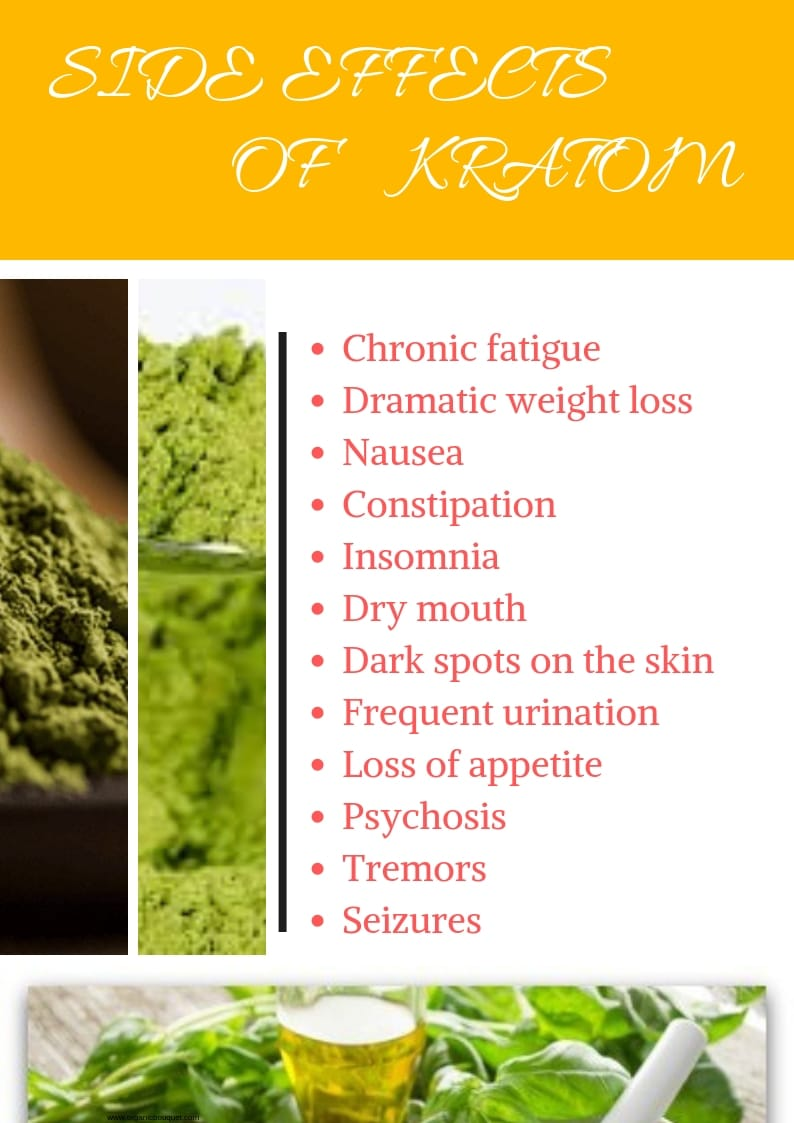 Side Effects of Kratom